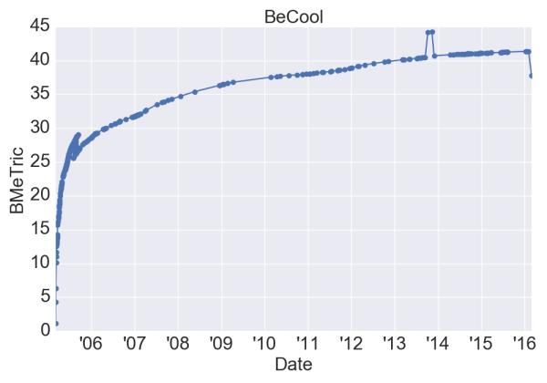 BeCool_BMeT