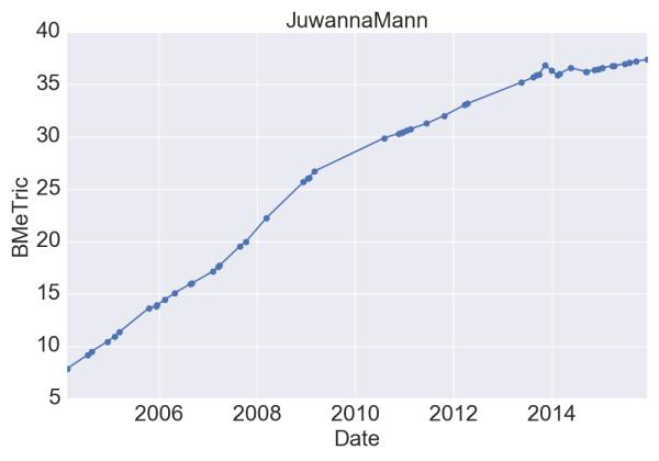 JuwannaMann_BMeT