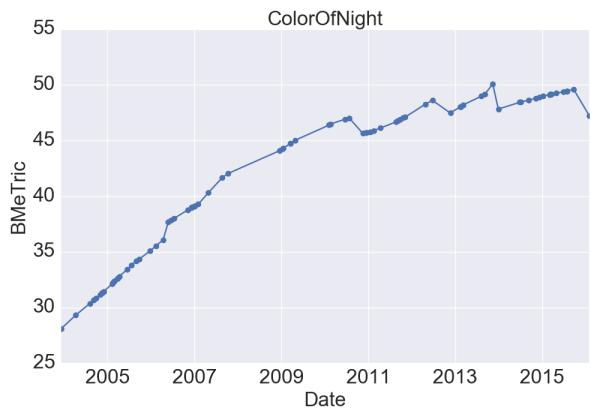 ColorOfNight_BMeT.png