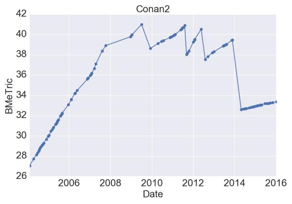 Conan2_BMeT