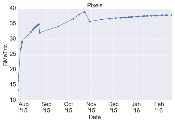 Pixels_BMeT