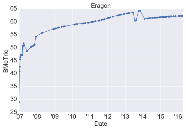 Eragon_BMeT