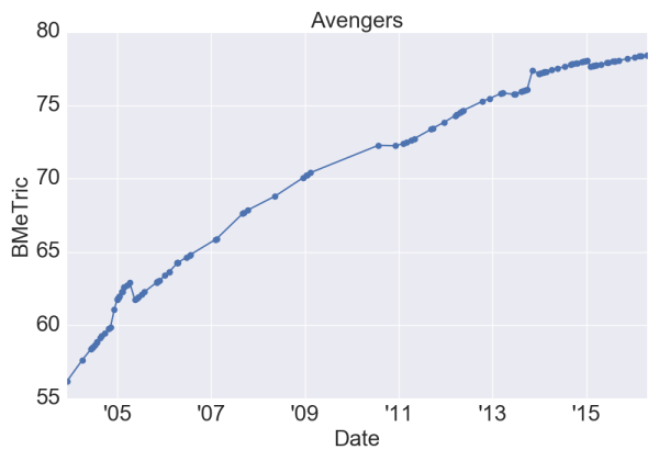 Avengers_BMeT